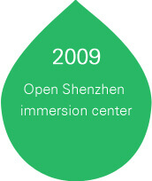 shenzhen immersion center