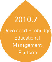 Hanbridge mandarin developed educational management platform