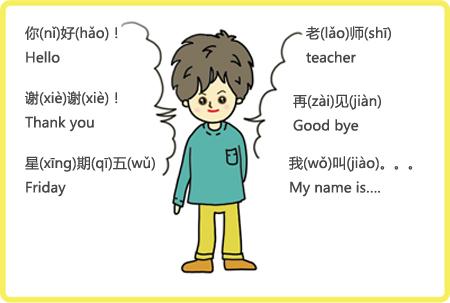 basic chinese phrase