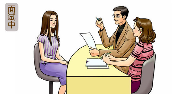 Chinese Phrases for Job Interview