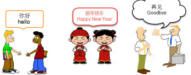 Basic Chinese Greetings