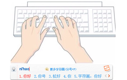 input chinese character