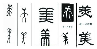 Beauty in Chinese characters