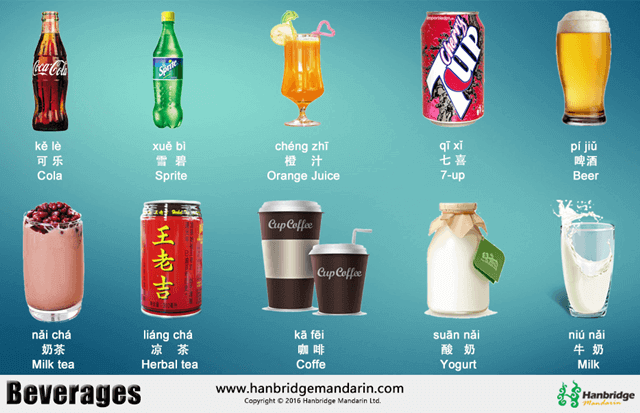 Chinese vocabulary about drinks